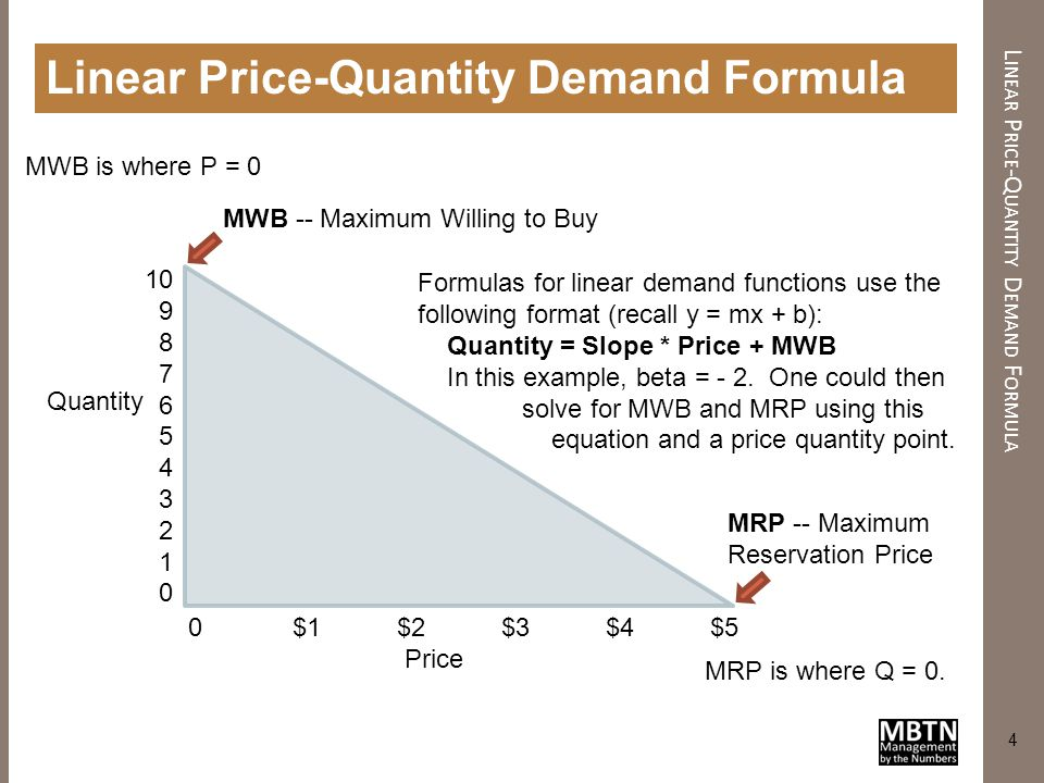 5 L INEAR P RICE -Q UANTITY D EMAND F ORMULA Linear Price-Quantity Demand Formula Definitions MWB = Quantity - Slope * Price MRP = MWB / (- Slope) We took a bit of a leap of faith there.