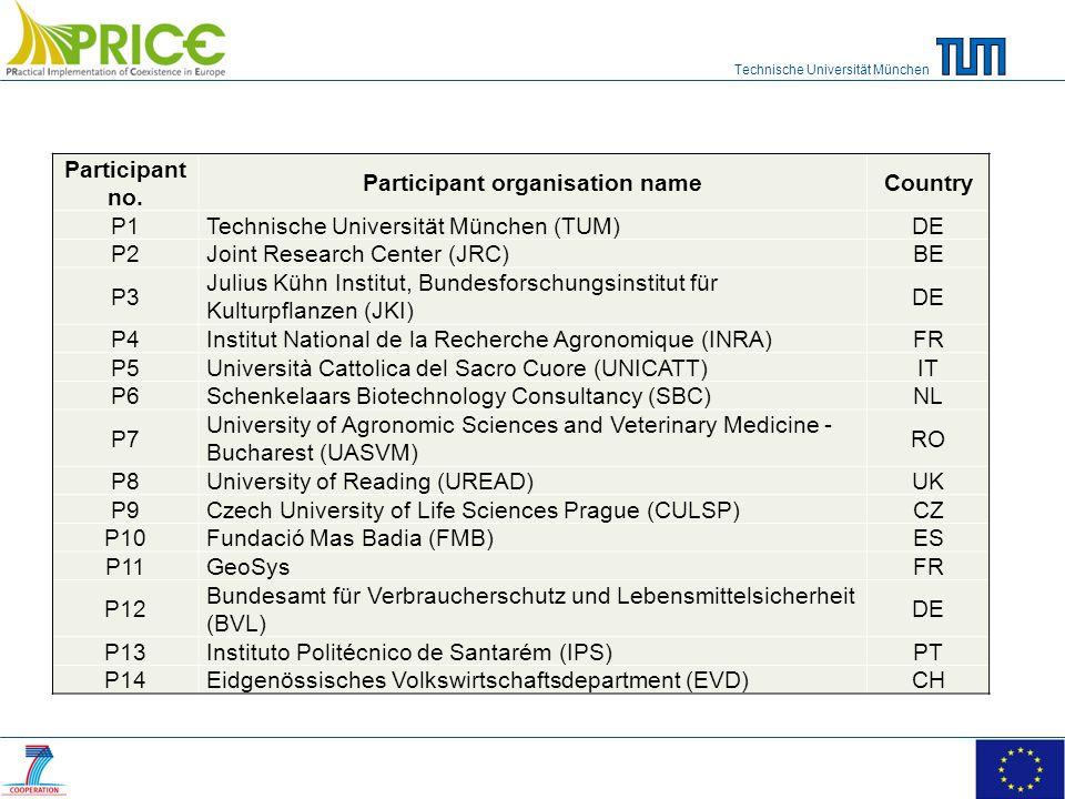 Technische Universität München Participant no.