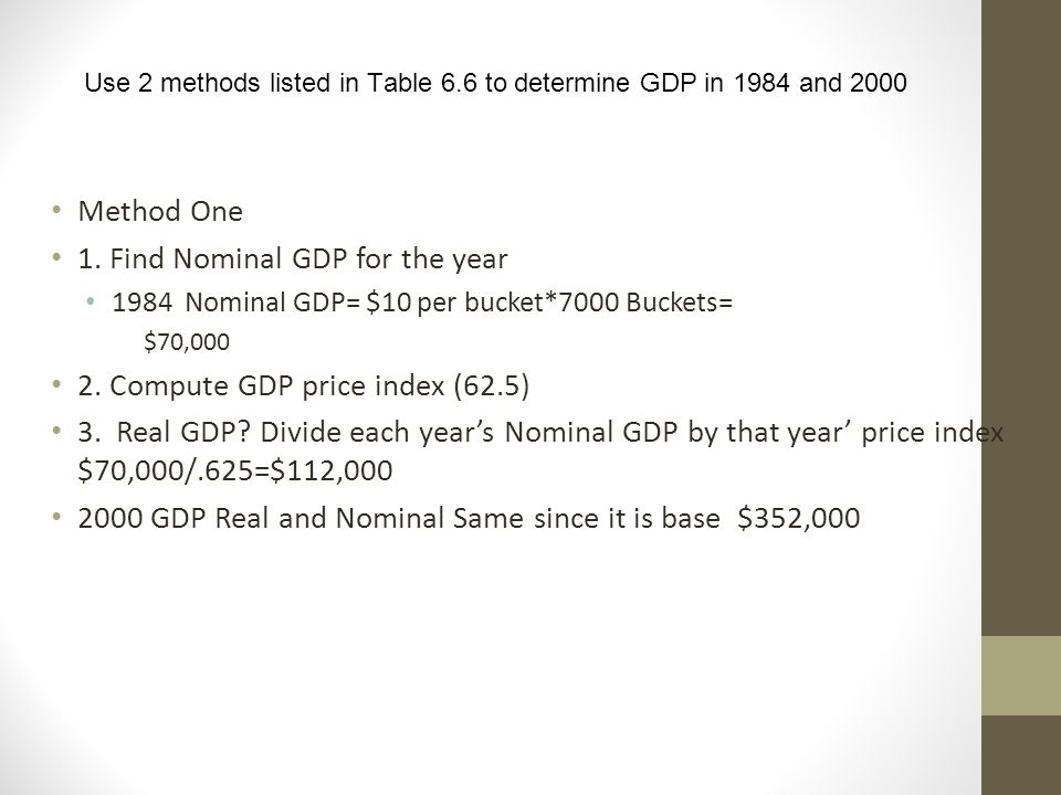 Use 2 methods listed in Table 6.6 to determine GDP in 1984 and 2000 Method One 1. Find Nominal GDP for the year 1984 Nominal GDP= $10 per bucket*7000