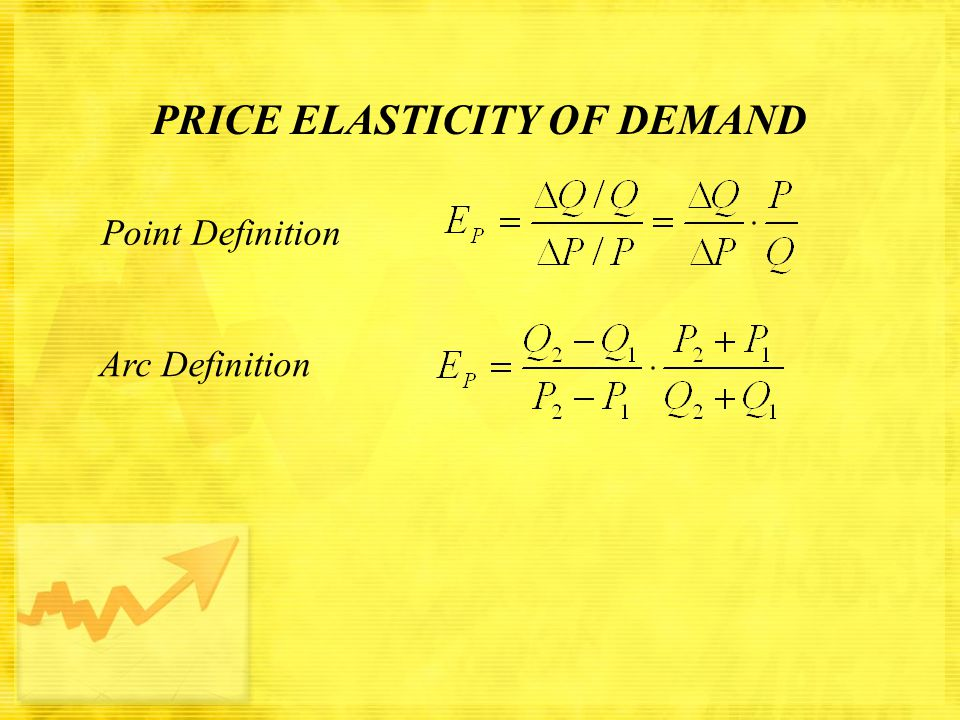 PRICE ELASTICITY OF DEMAND Point Definition Arc Definition