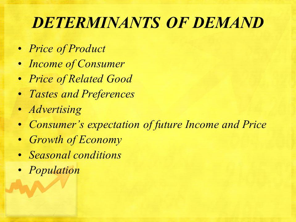 PRICE ELASTICITY OF DEMAND Point Definition Arc Definition