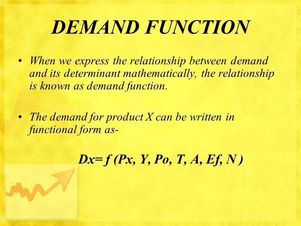 Elastic Demand: Elasticity Is Greater Than 1 Demand Quantity 4 100 0 Price $5 50 1.