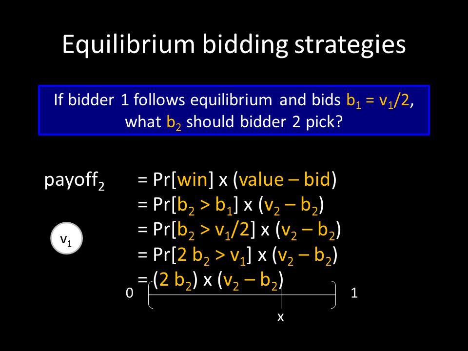 Equilibrium bidding strategies payoff 2 = Pr[win] x (value – bid) = Pr[b 2 > b 1 ] x (v 2 – b 2 ) = Pr[b 2 > v 1 /2] x (v 2 – b 2 ) = Pr[2 b 2 > v 1 ]