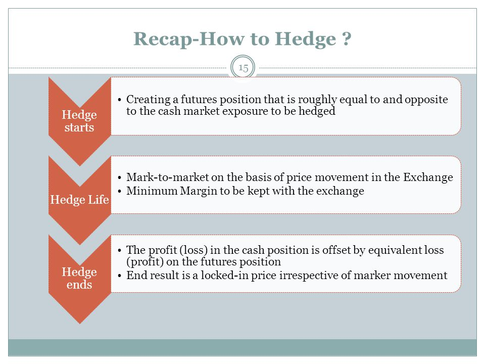 Recap-How to Hedge ? 15 Hedge starts Creating a futures position that is roughly equal to and opposite to the cash market exposure to be hedged Hedge