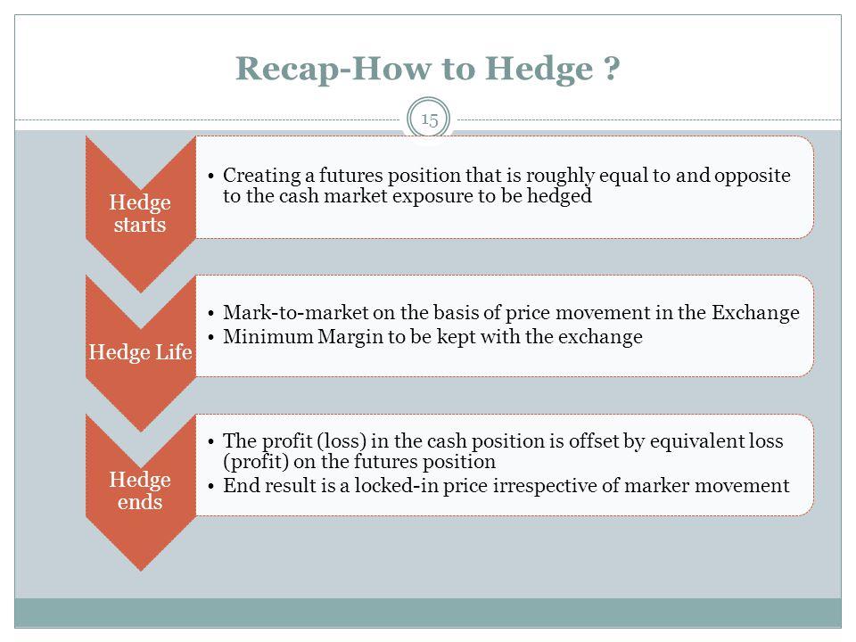 Recap-How to Hedge .