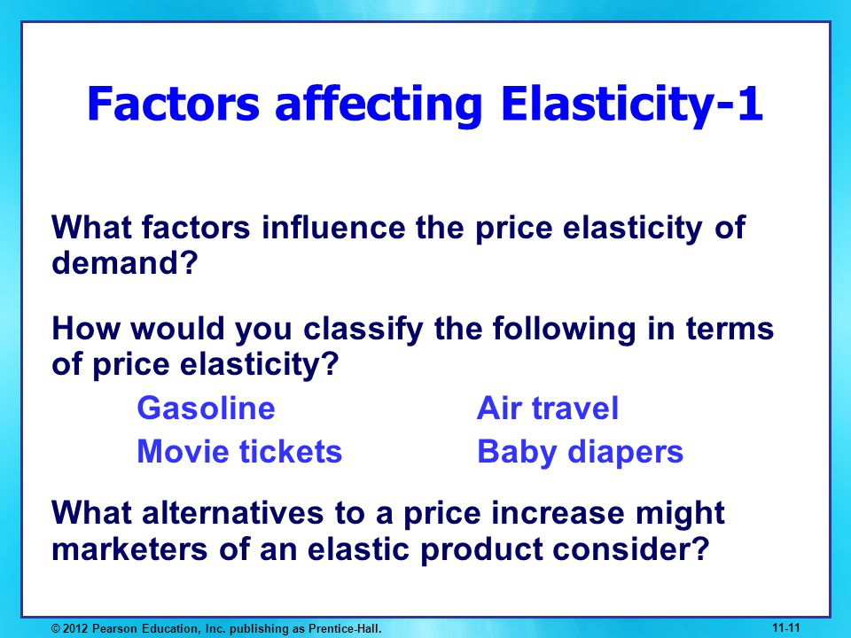 Factors affecting Elasticity-1 What factors influence the price elasticity of demand? How would you classify the following in terms of price elasticit