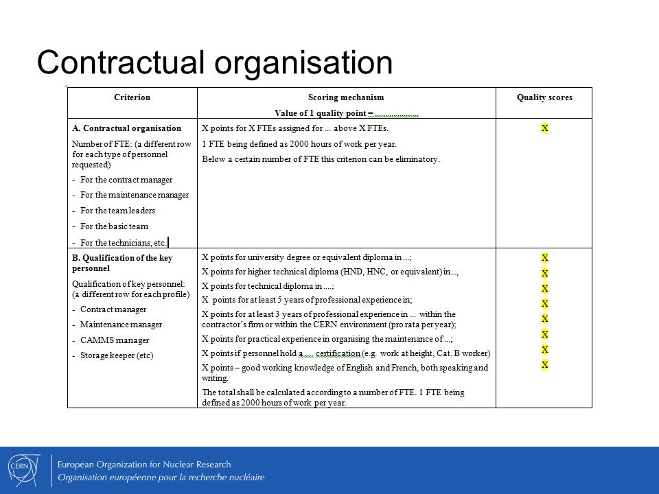 Contractual organisation