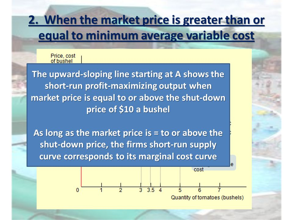 2. When the market price is greater than or equal to minimum average variable cost The upward-sloping line starting at A shows the short-run profit-ma