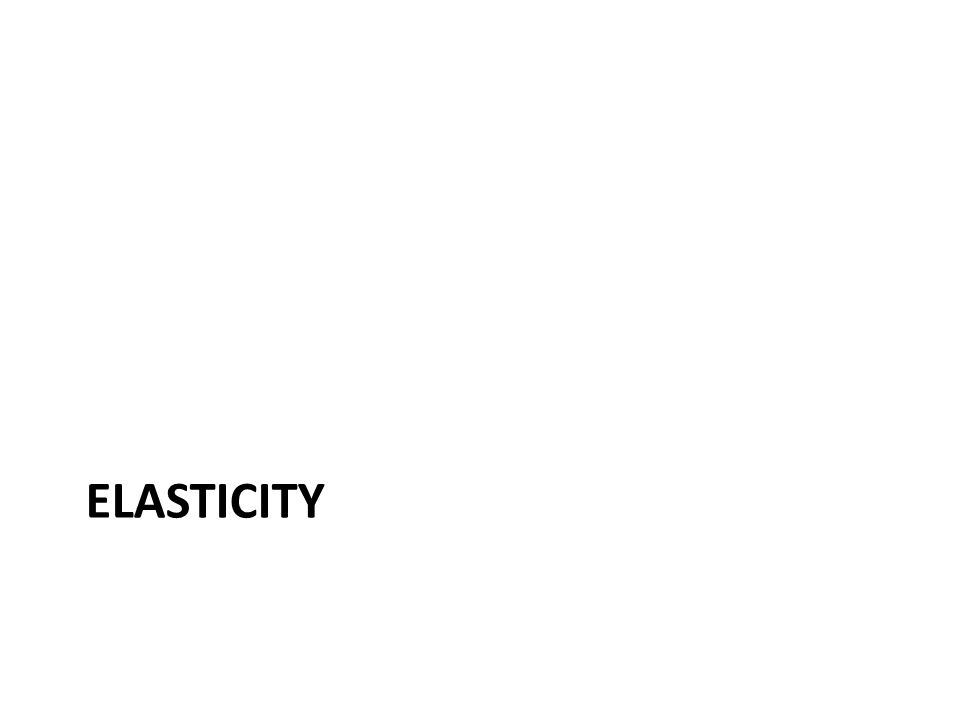 Elasticity Its all about proportion of response to something.