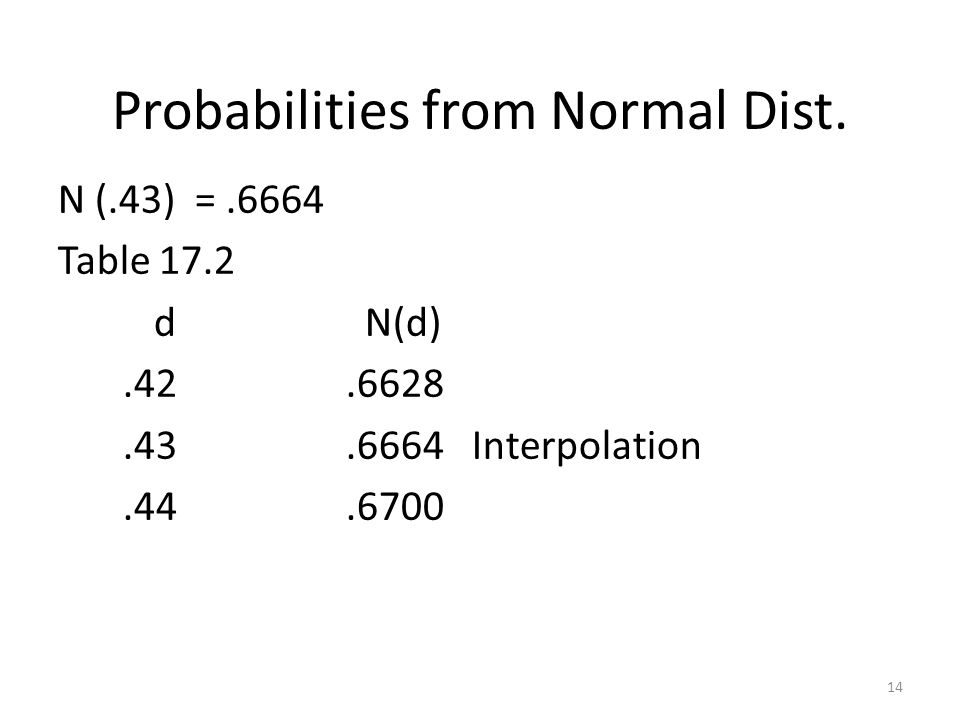 14 Probabilities from Normal Dist. N (.43) =.6664 Table 17.2 d N(d).42.6628.43.6664 Interpolation.44.6700