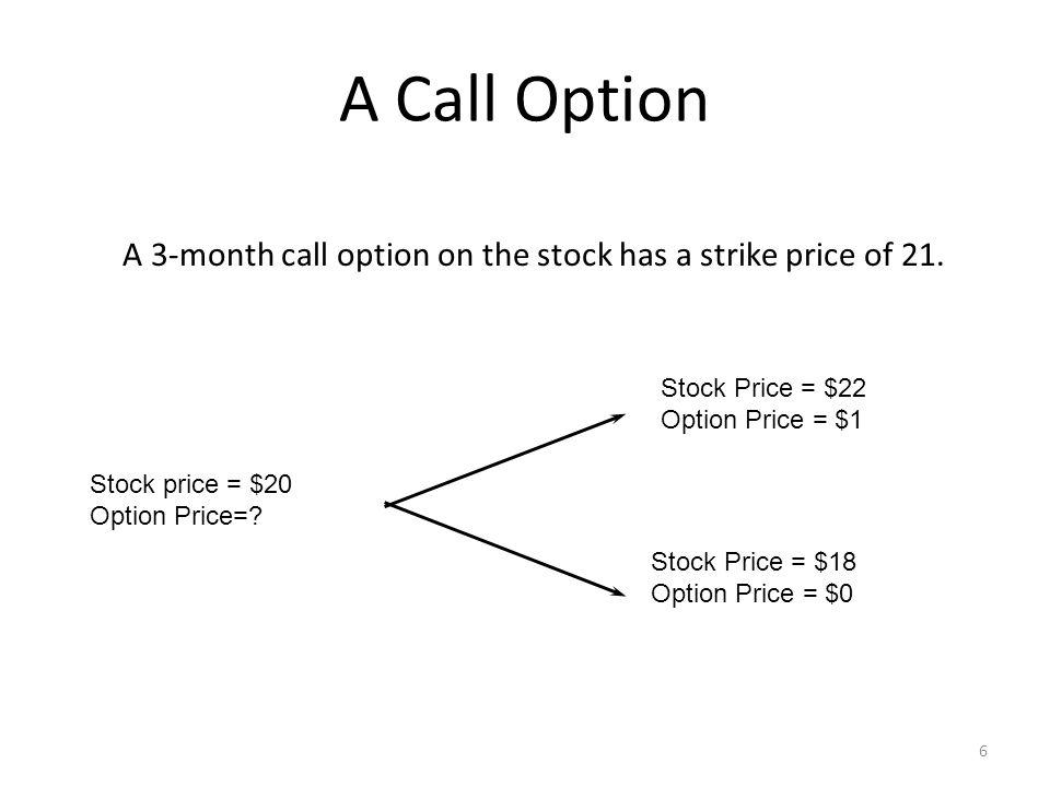 6 Stock Price = $22 Option Price = $1 Stock Price = $18 Option Price = $0 Stock price = $20 Option Price=? A Call Option A 3-month call option on the