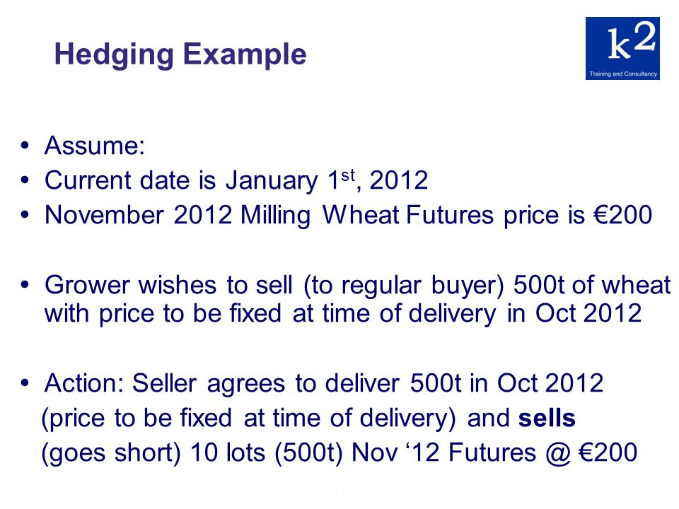 11 Hedging Example Assume: Current date is January 1 st, 2012 November 2012 Milling Wheat Futures price is 200 Grower wishes to sell (to regular buyer) 500t of wheat with price to be fixed at time of delivery in Oct 2012 Action: Seller agrees to deliver 500t in Oct 2012 (price to be fixed at time of delivery) and sells (goes short) 10 lots (500t) Nov 12 Futures @ 200