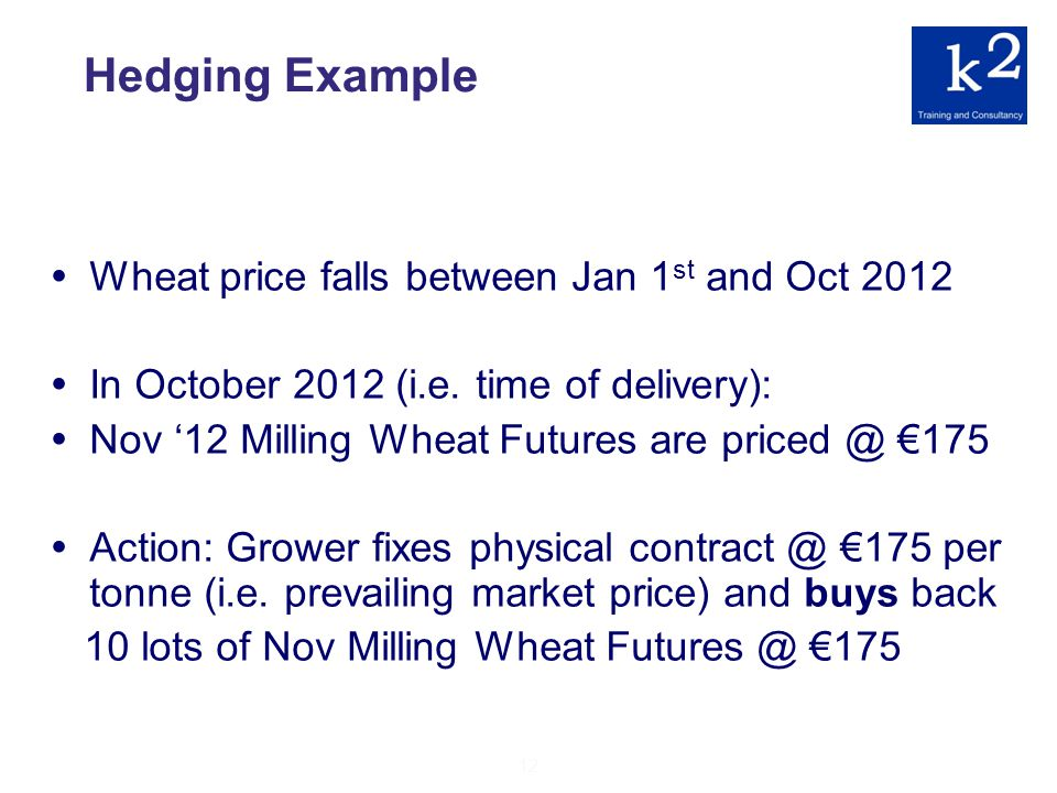 12 Hedging Example Wheat price falls between Jan 1 st and Oct 2012 In October 2012 (i.e.