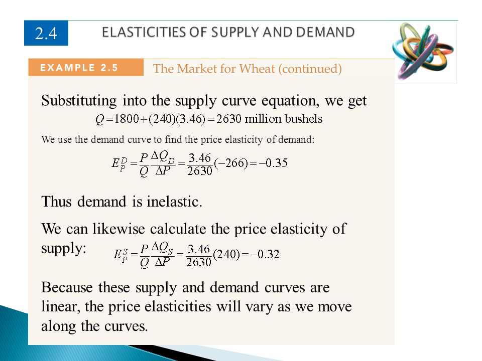 ELASTICITIES OF SUPPLY AND DEMAND 2.4 Substituting into the supply curve equation, we get We use the demand curve to find the price elasticity of dema