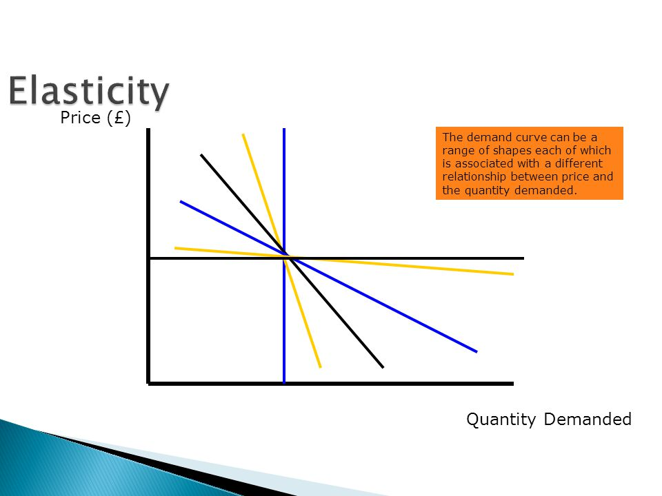 DEMAND FUNCTION FOR PRODUCT X: P = 2.5- 0.01Q P = PRICE; Q = QUANTITY, TR = TOTAL REVENUE Ed = PRICE ELASTICITY OF DEMAND A B C D E F G H I J Q: 0 50 100 150 200 250 300 350 400 450 P: 4.5 4 3.5 3 2.5 2 1.5 1 0.5 0 TR: 0 200 350 450 500 500 450 35 0 200 0 Ed: 17 5 2.6 1.57 1 0.64 0.38 0.2 0.06 ELASTICITY OF DEMAND; FROM A TO E Ed >1 TR increases FROM E TO F Ed =1 TR remains same.