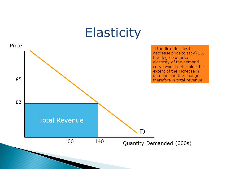 Characteristics: Es approaches infinity, supply is perfectly elastic.