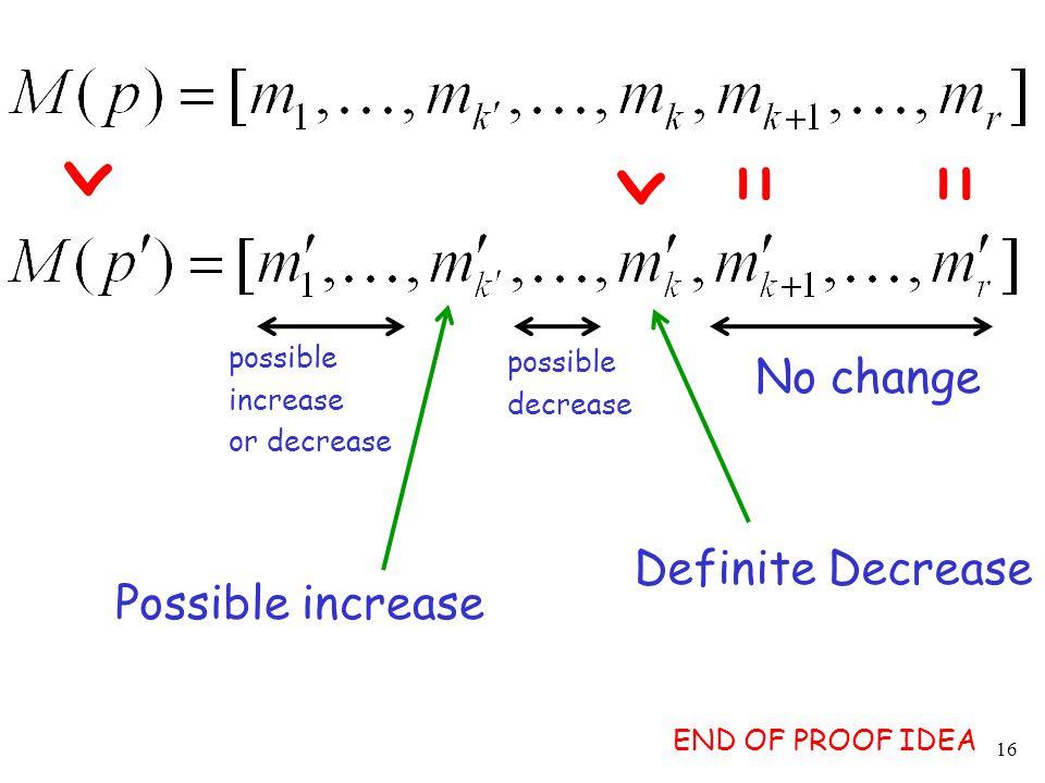 16 > == No change Definite Decrease possible decrease possible increase or decrease Possible increase > END OF PROOF IDEA
