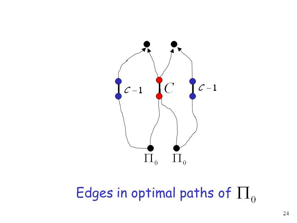 24 Edges in optimal paths of
