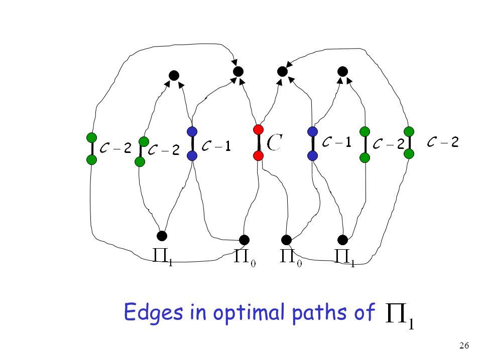 26 Edges in optimal paths of