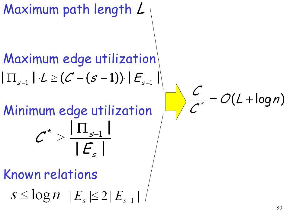 30 Maximum edge utilization Minimum edge utilization Maximum path length Known relations