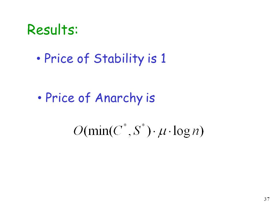 37 Results: Price of Stability is 1 Price of Anarchy is