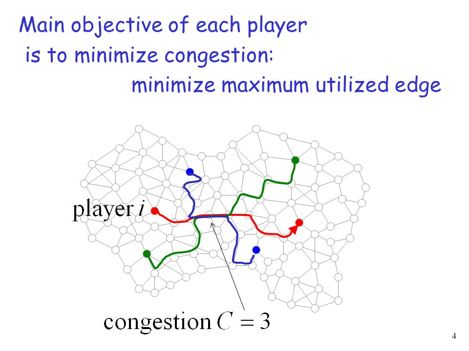 4 Main objective of each player is to minimize congestion: minimize maximum utilized edge