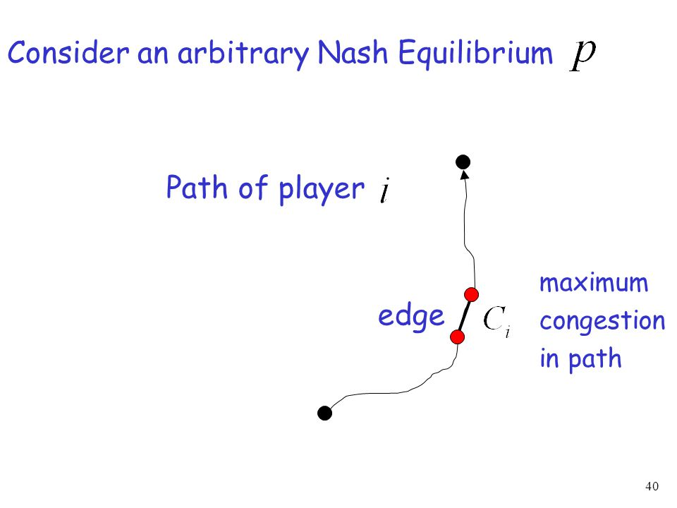 Path of player 40 Consider an arbitrary Nash Equilibrium edge maximum congestion in path