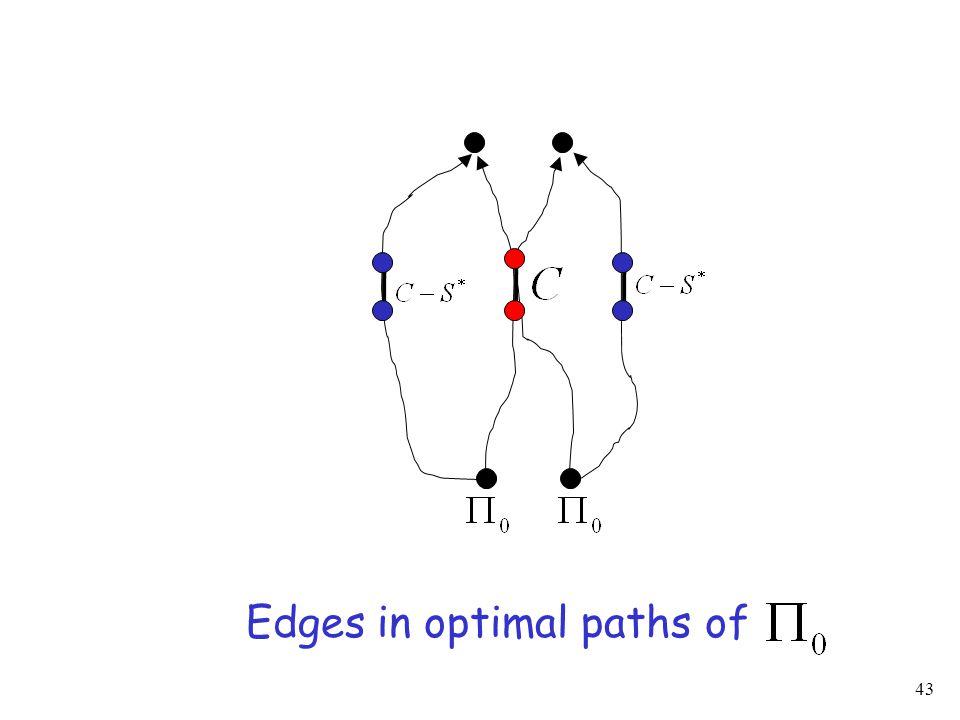 43 Edges in optimal paths of