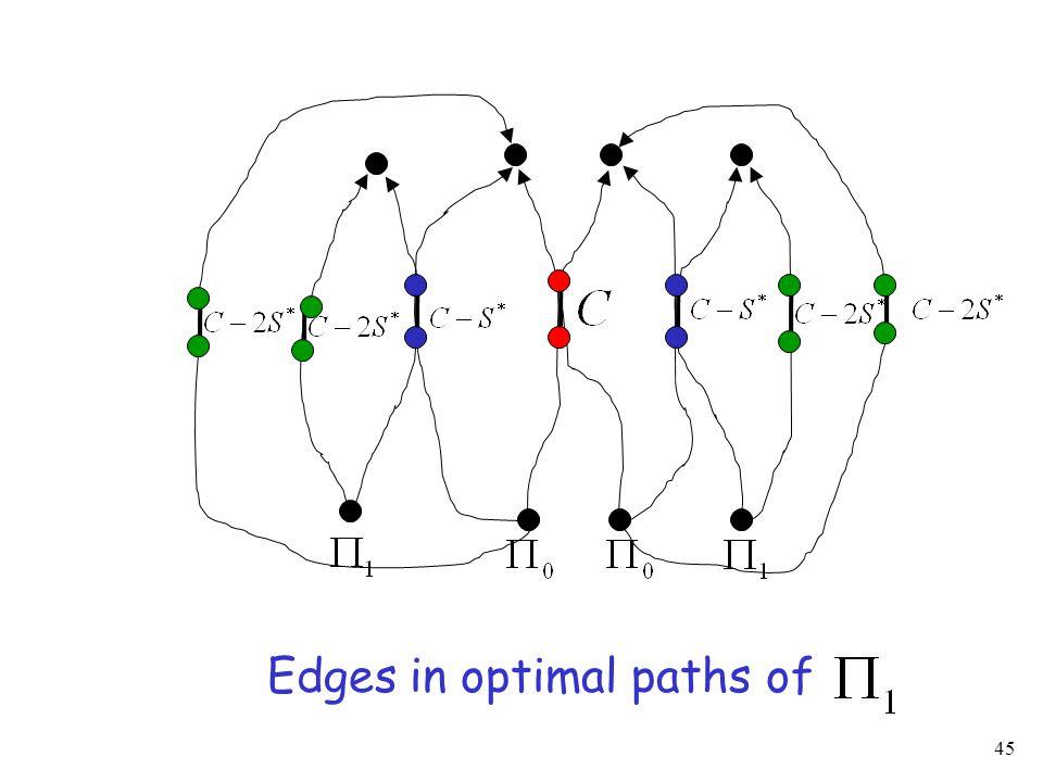 45 Edges in optimal paths of