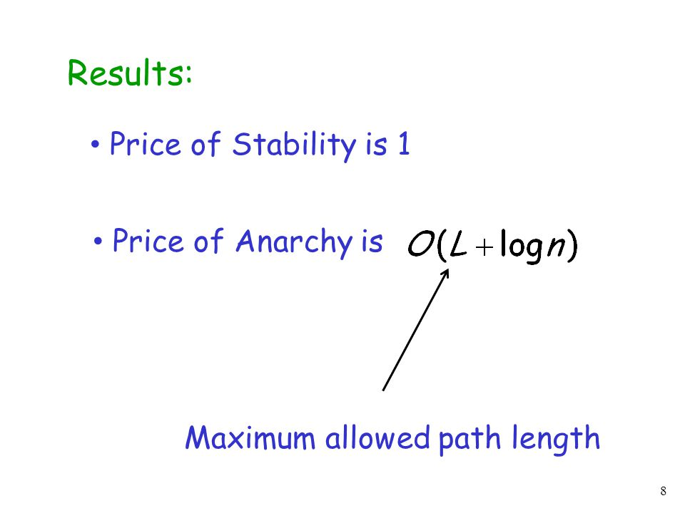 8 Results: Price of Stability is 1 Price of Anarchy is Maximum allowed path length