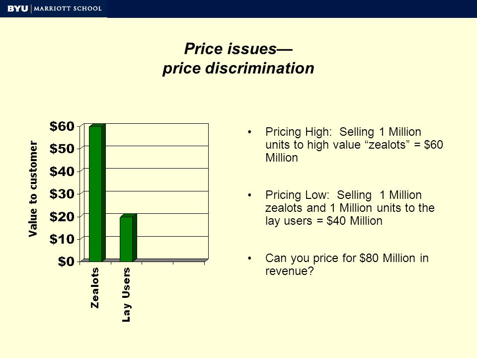 Price issues price discrimination Pricing High: Selling 1 Million units to high value zealots = $60 Million Pricing Low: Selling 1 Million zealots and 1 Million units to the lay users = $40 Million Can you price for $80 Million in revenue.