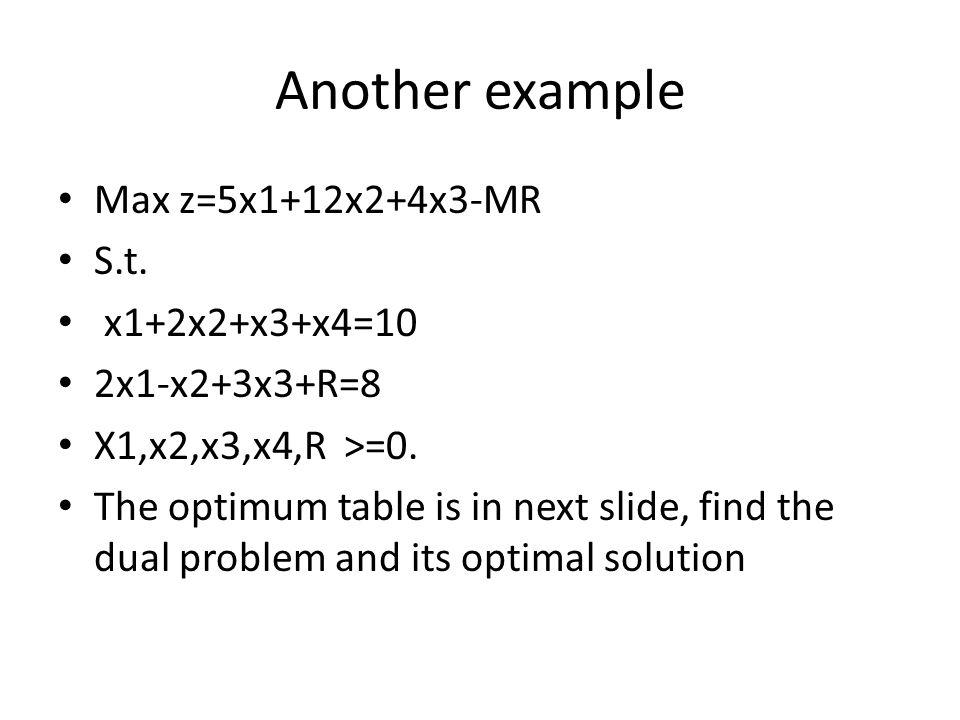 basicx1x2x3x4Rsol z003/529/5-2/5+M54+4/5 x201-1/52/5-1/512/5 x1107/51/52/526/5 Answer y1=29/5 y2= -2/5