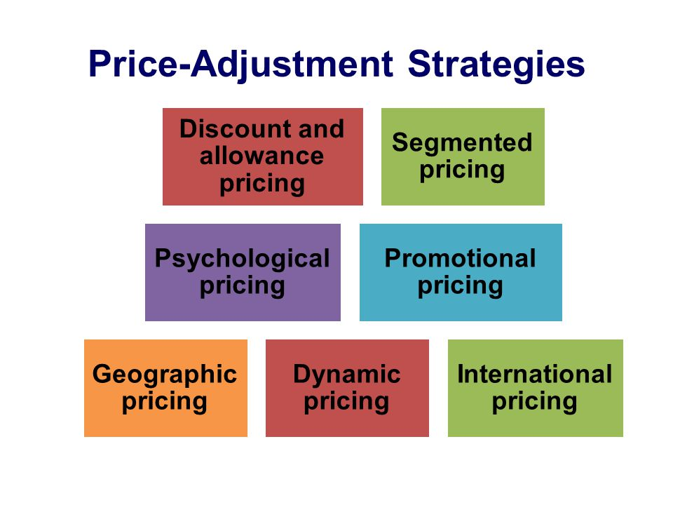 Public Policy and Pricing Deceptive pricing occurs when a seller states prices or price savings that mislead consumers or are not actually available to consumers Scanner fraud failure of the seller to enter current or sale prices into the computer system Price confusion results when firms employ pricing methods that make it difficult for consumers to understand what price they are really paying Pricing Across Channel Levels