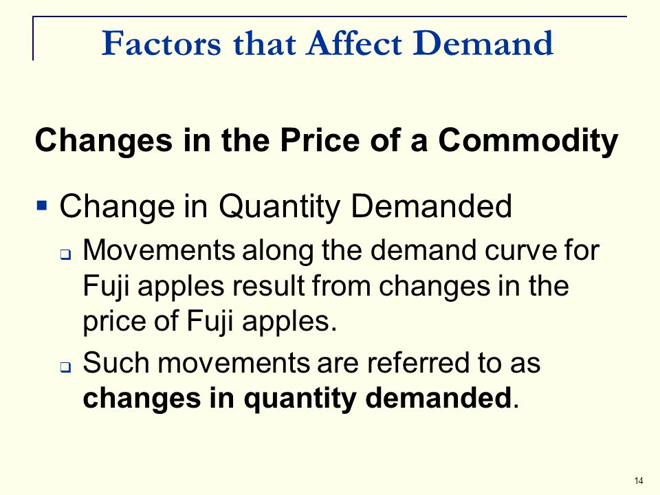 14 Factors that Affect Demand Changes in the Price of a Commodity Change in Quantity Demanded Movements along the demand curve for Fuji apples result