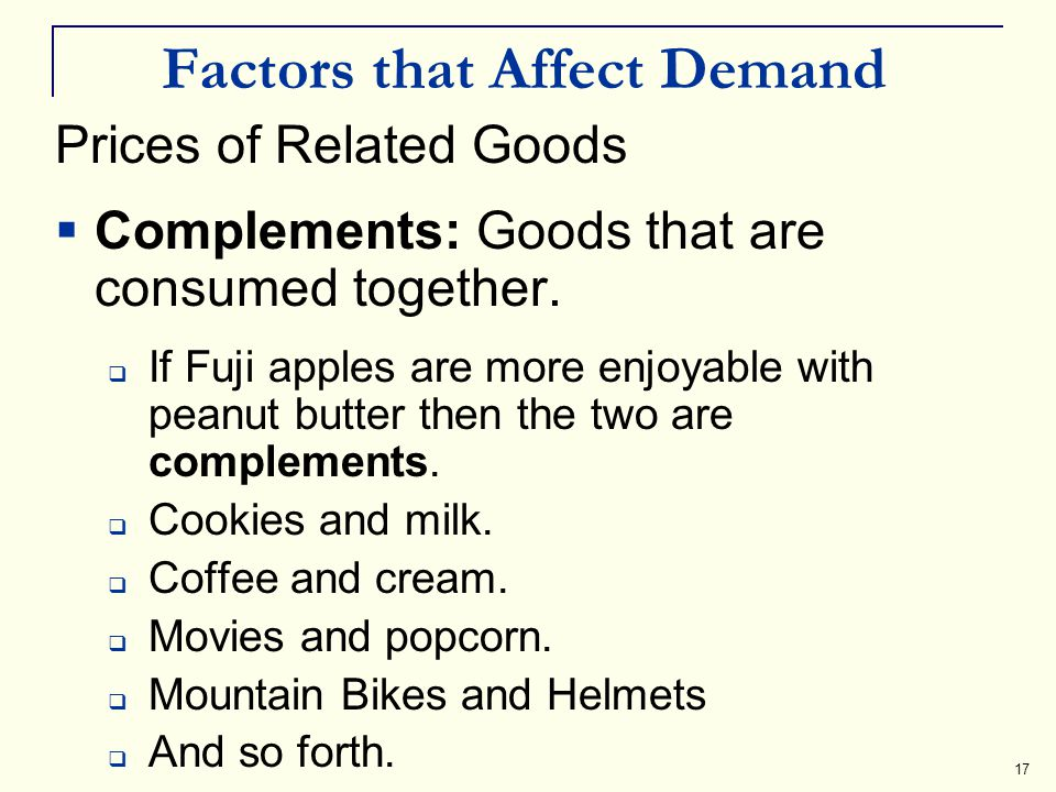 17 Factors that Affect Demand Prices of Related Goods Complements: Goods that are consumed together. If Fuji apples are more enjoyable with peanut but