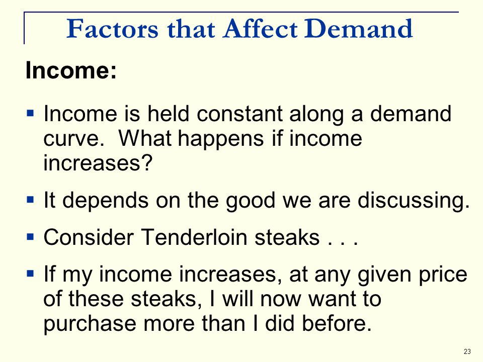 23 Factors that Affect Demand Income: Income is held constant along a demand curve. What happens if income increases? It depends on the good we are di