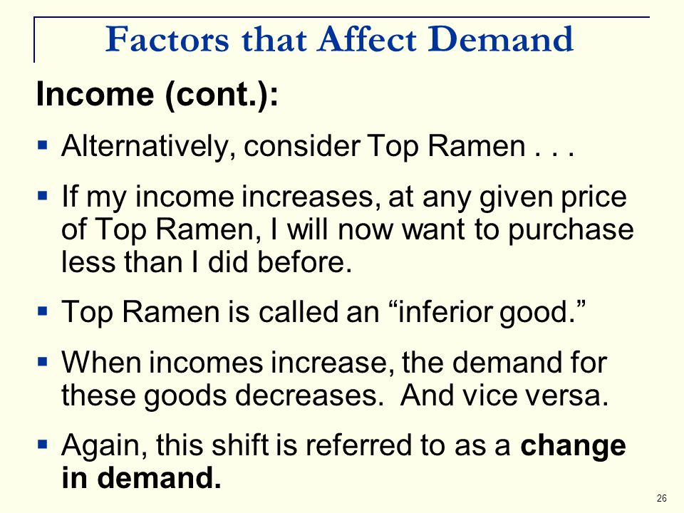 26 Factors that Affect Demand Income (cont.): Alternatively, consider Top Ramen... If my income increases, at any given price of Top Ramen, I will now