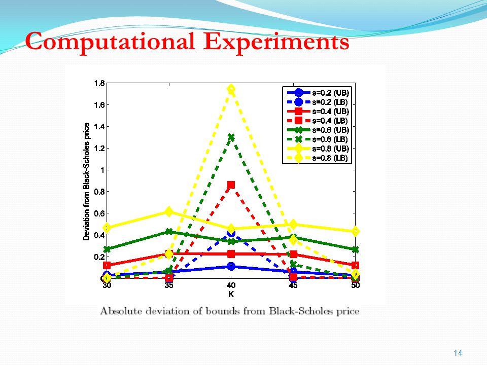 Computational Experiments 14