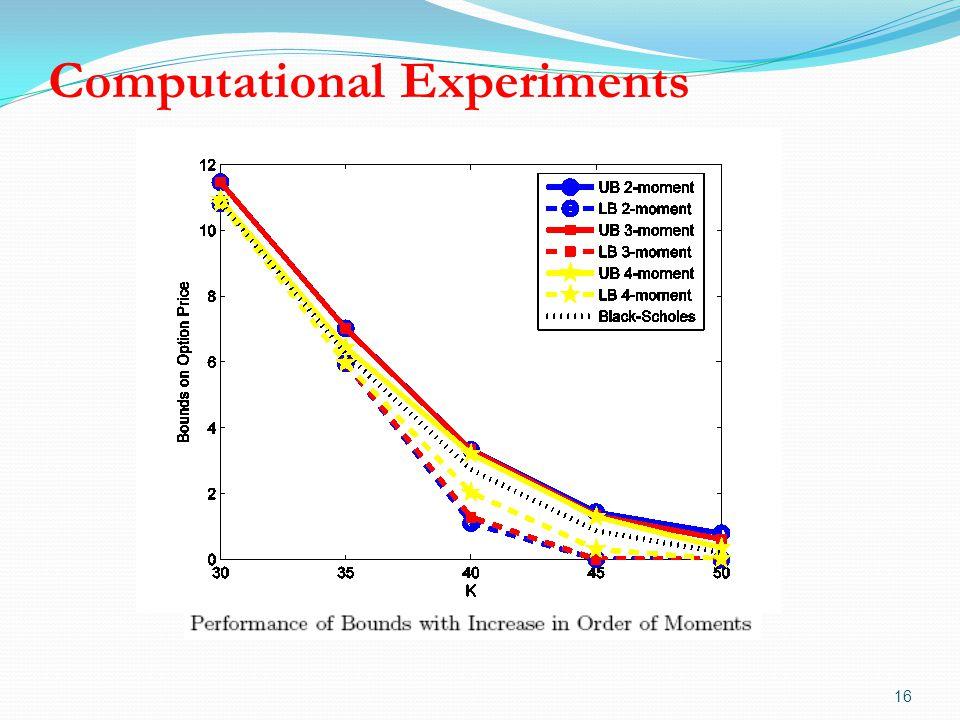 Computational Experiments 16