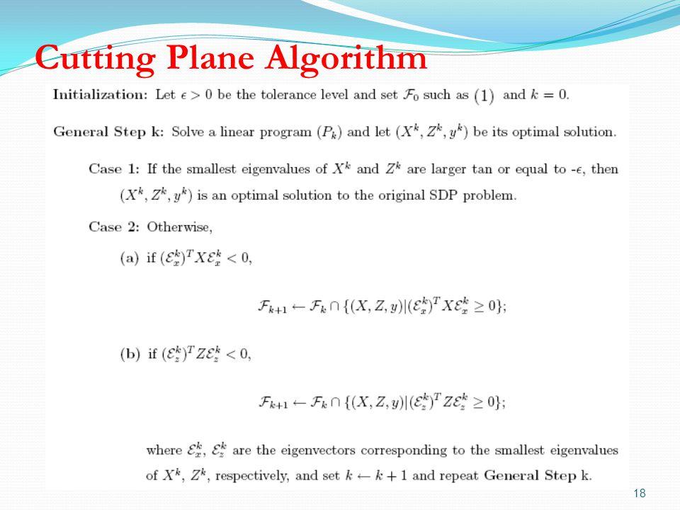 Cutting Plane Algorithm 18
