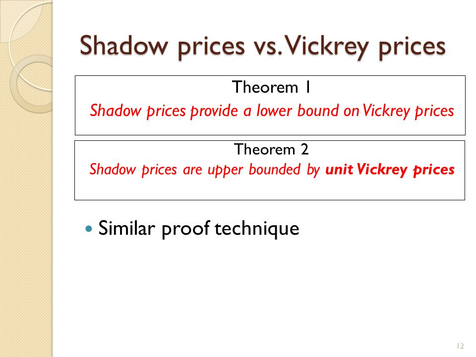 Shadow prices vs.