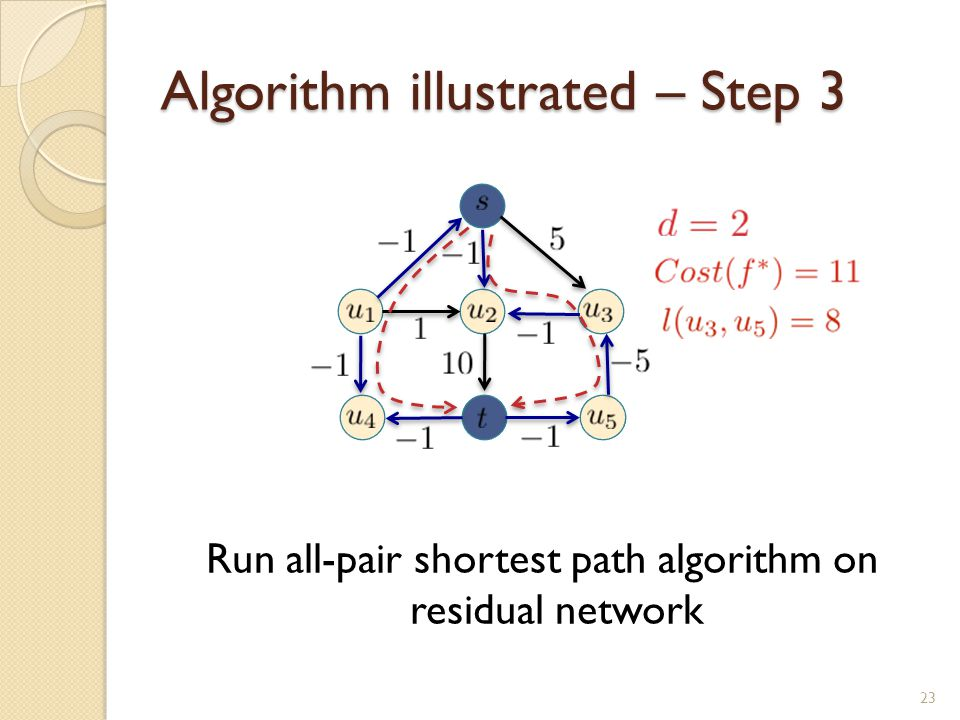 Algorithm illustrated – Step 3 Run all-pair shortest path algorithm on residual network 23