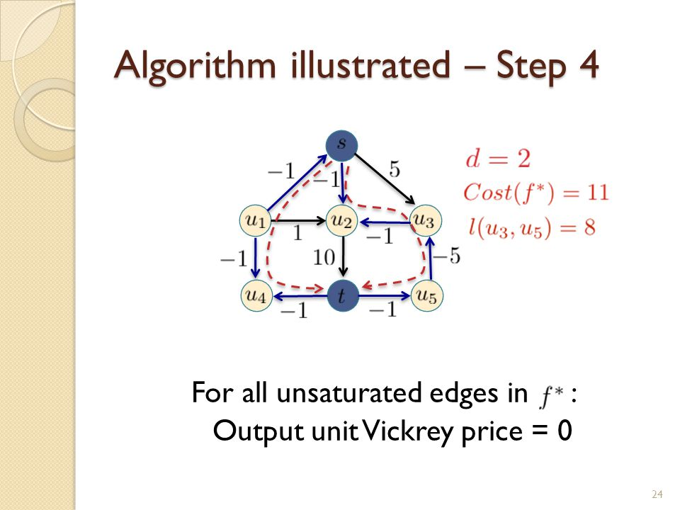 Algorithm illustrated – Step 4 For all unsaturated edges in : Output unit Vickrey price = 0 24