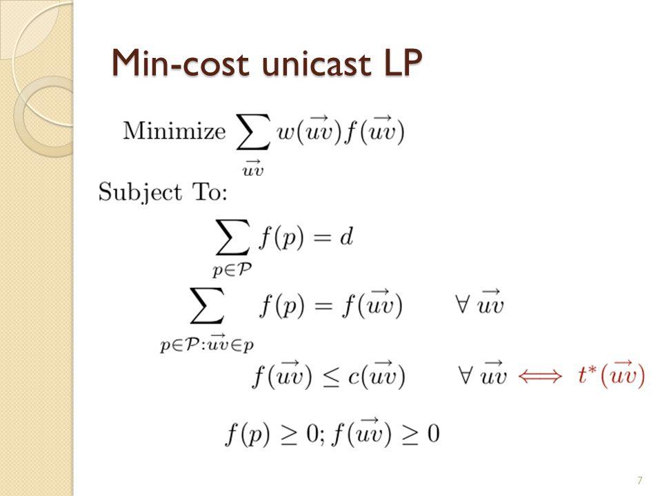 Min-cost unicast LP 7