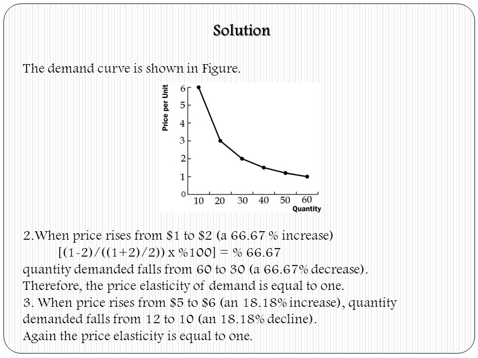 Solution The demand curve is shown in Figure. 2.When price rises from $1 to $2 (a 66.67 % increase) [(1-2)/((1+2)/2)) x %100] = % 66.67 quantity deman