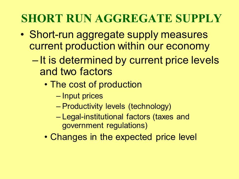 1.In the long- run, technological progress shifts long-run aggregate supply...