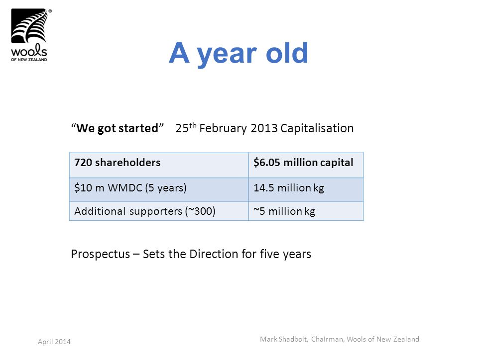 A year old We got started 25 th February 2013 Capitalisation Prospectus – Sets the Direction for five years 720 shareholders$6.05 million capital $10 m WMDC (5 years)14.5 million kg Additional supporters (~300)~5 million kg Mark Shadbolt, Chairman, Wools of New Zealand April 2014