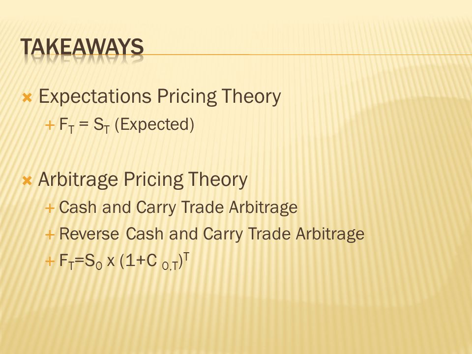 Expectations Pricing Theory F T = S T (Expected) Arbitrage Pricing Theory Cash and Carry Trade Arbitrage Reverse Cash and Carry Trade Arbitrage F T =S 0 x (1+C 0,T ) T
