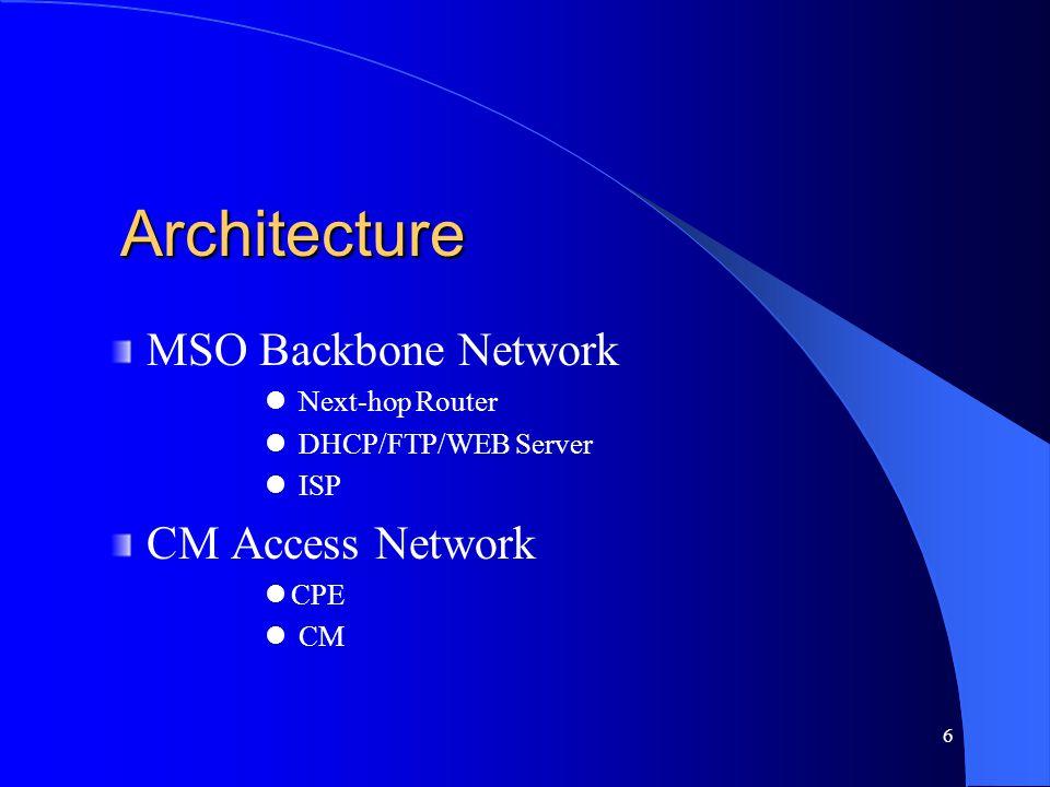 Architecture MSO Backbone Network Next-hop Router DHCP/FTP/WEB Server ISP CM Access Network CPE CM 6