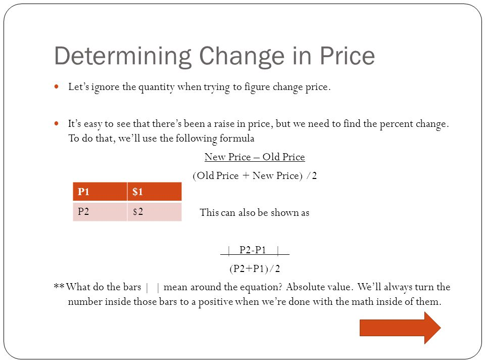 Change in Price When a change in price is discussed, we are talking about the change in the price of any good purchased by a consumer. For this exampl